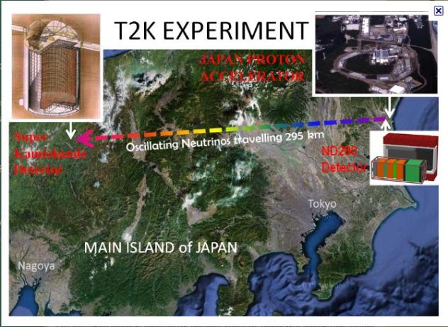 T2K map