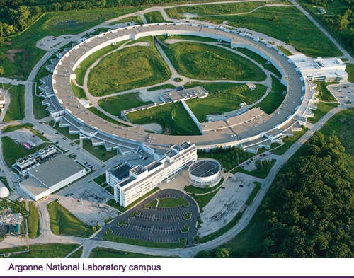 Argonne Lab Campus