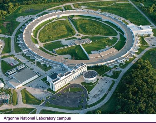 Argonne Lab Campus