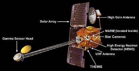 NASA Mars Odessy Orbiter