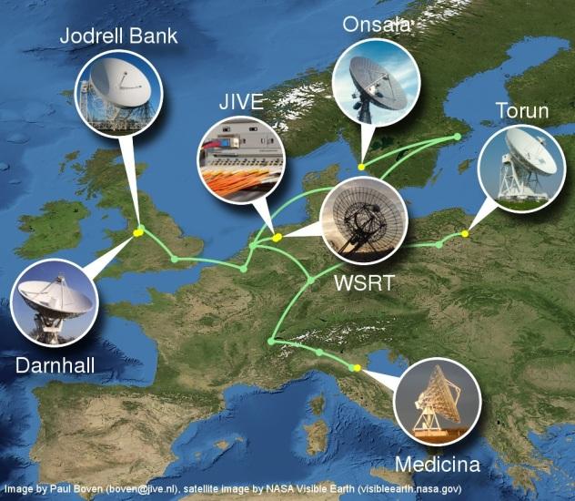 European VLBI