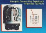 NASA Energetic Gamma RayTelescope