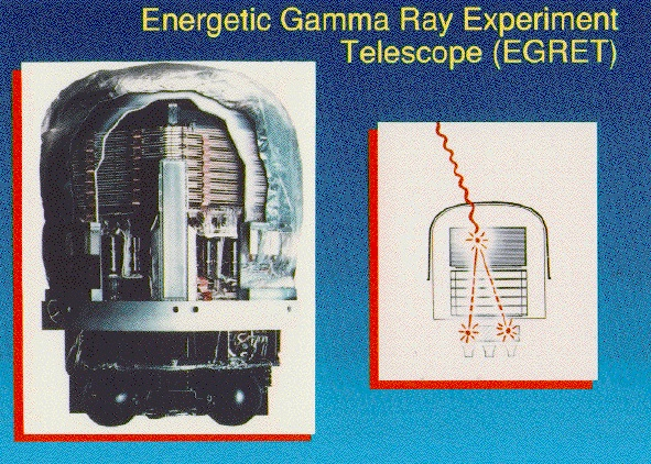 NASA Energetic Gamma Ray Telescope