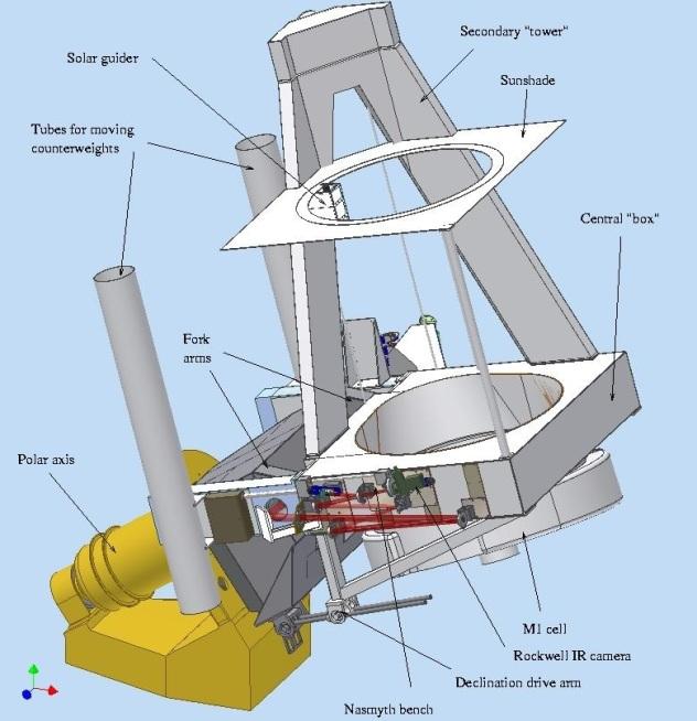 NJIT Big Bear Solar Observatory New Solar Telescope