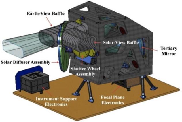 NASA LandSat8 OLI