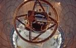 NOIRlab NOAO SOAR telescopeinterior