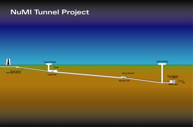 FNAL NUMI Tunnel project