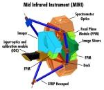 "<a href=""http://www.esa.int/esaCP/index.html"">European Space Agency [Agence spatiale européenne](EU) Webb MIRIschematic.</a>"