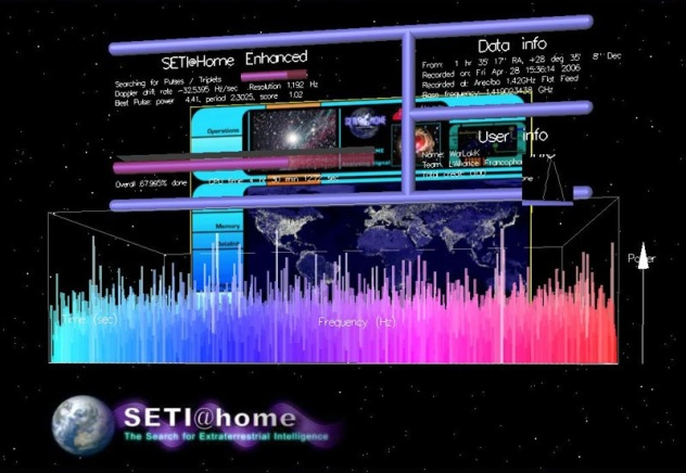 SETI@home, BOINC project at UC Berkeley Space Science Lab