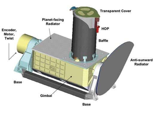 ASU Compact Reconnaissance Imaging Spectrometer