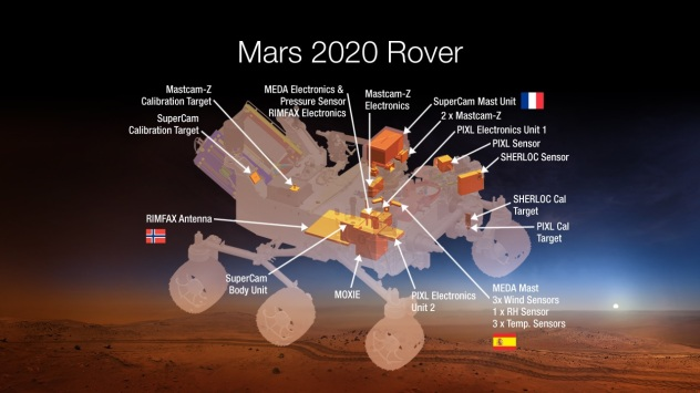 NASA Mars 2020 orbiter