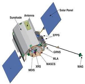 Nasa Messenger Satellite Schematic Sciencesprings. From Nasa Mercury Gets A Meteoroid Shower Et Encke Messenger Satellite Schematic. Mercury. Nasa Mercury Diagram At Scoala.co