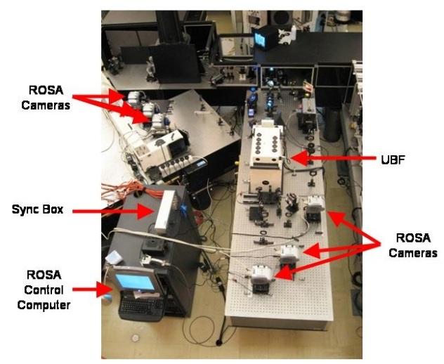 QUB ROSA camera system