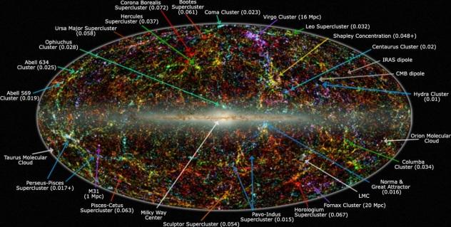 2MASS LSS chart-NEW Nasa