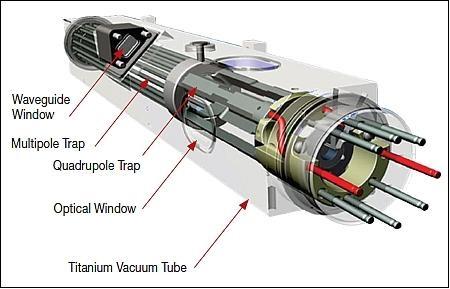 NASA Deep Space Atomic Clock Part II