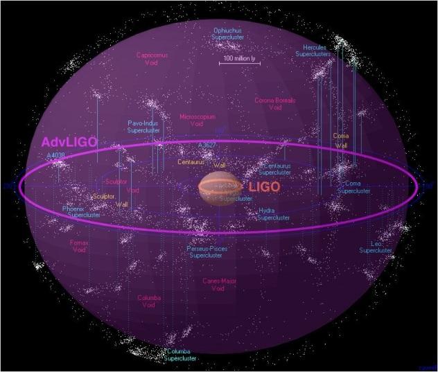 Advanced aLIGO search range MIT Caltech