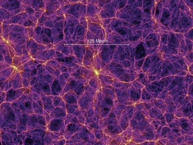 Cosmic web Millenium Simulation Max Planck Institute foir Astrophysics