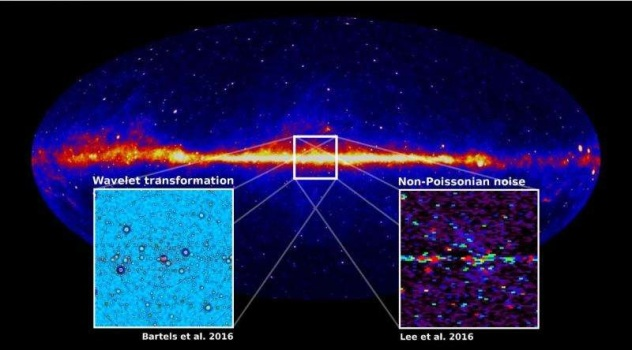 Gamma rays not from dark matter