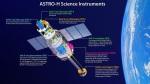 JAXA Hitomi ASTRO-Hinstruments