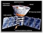 "<a href=""https://www.nasa.gov/"">National Aeronautics Space Agency(US)</a>/ <a href=""http://science.nasa.gov/missions/cobe/"">Cosmic Background Explorer COBE </a>1989 to1993."