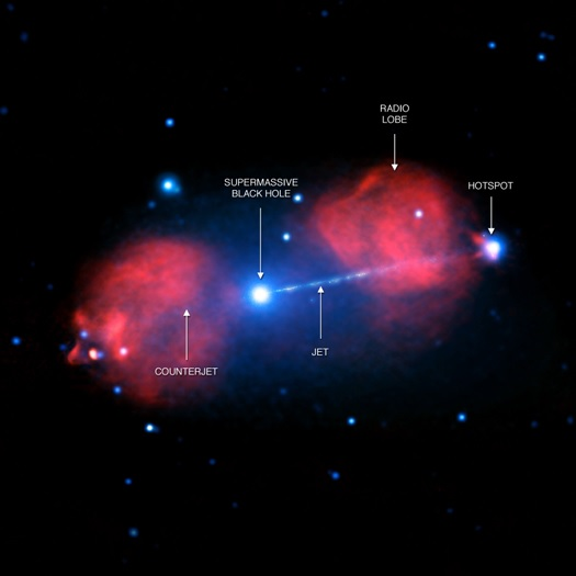 Pictor A Blast from Black Hole in a Galaxy Far, Far Away