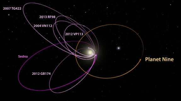 Planet nine orbit image Credit Caltech R. Hurt (IPAC)