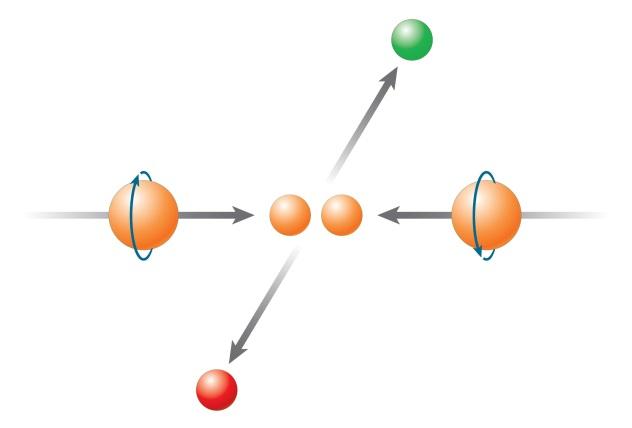 Proton Spin BNL PHENIX
