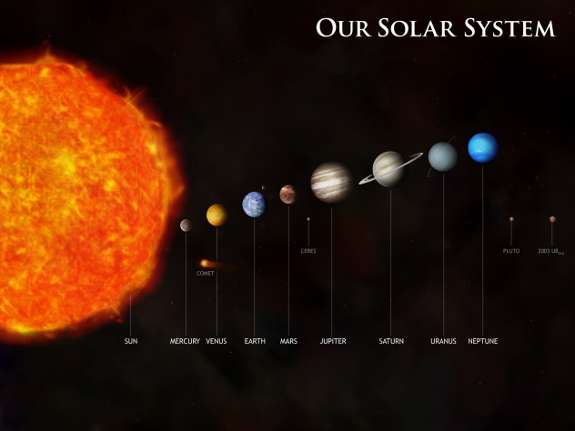 Our Solar system, NASA/Chandra