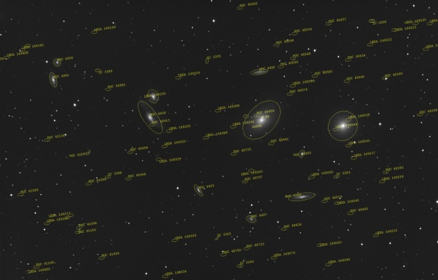Virgo Supercluster