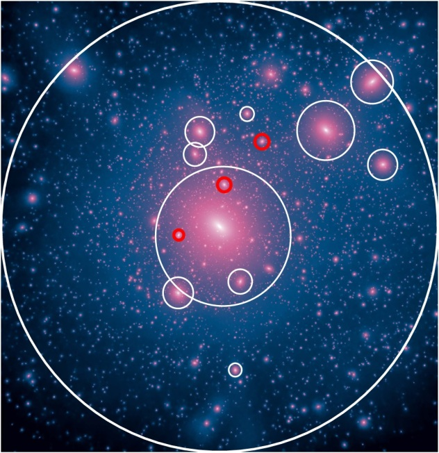 Caterpillar Project A Milky-Way-size dark-matter halo and its subhalos circled, an enormous suite of simulations . Griffen et al. 2016