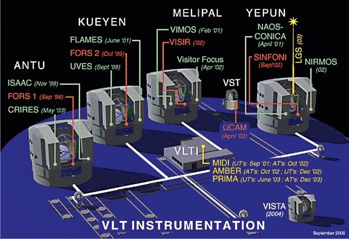 ESO VLTI image