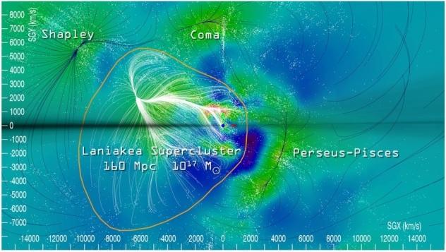 Laniakea supercluster no image credit