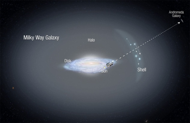 MIlky Way Halo NASA ESA STScI