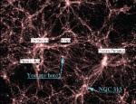 """<a href=""""https://www.sdss.org/"""">Sloan Great Wall,SDSS.</a>"""
