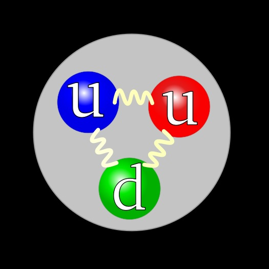 The quark structure of the proton 16 March 2006 Arpad Horvath