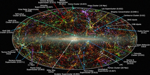 Universe map  2MASS Extended Source Catalog XSC