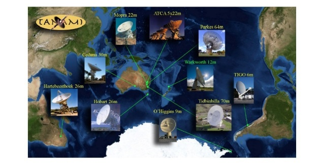 ATNF TANAMI array Australia