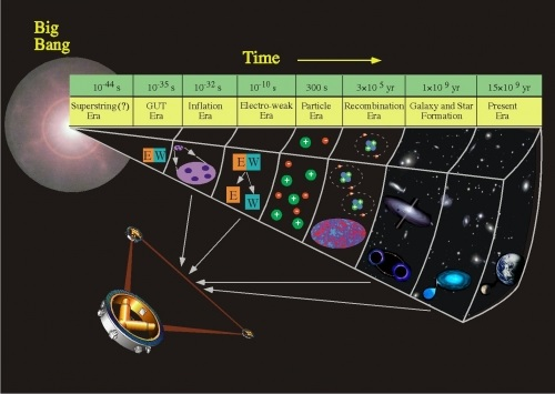 Cosmic Distance Ladder, skynetblogs