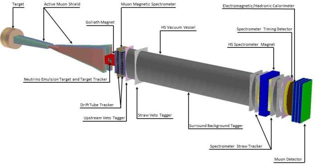 CERN SHiP Experiment