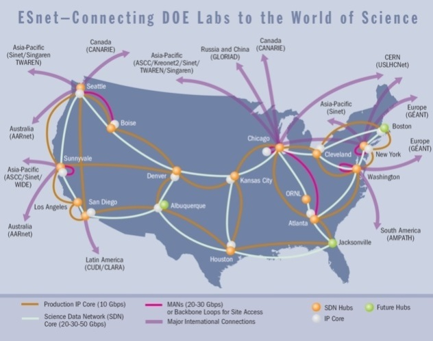 esnet-map