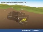 "<a href=""https://sanfordlab.org/"">FNAL DUNE LBNF (US) Caverns at Sanford Underground ResearchFacility</a>"