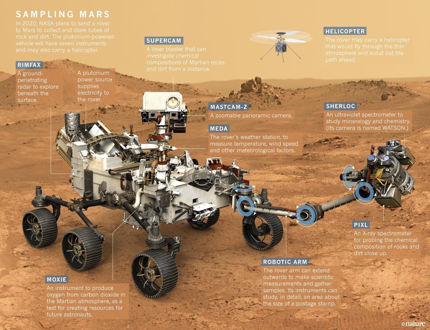 mars rover nasa name - photo #28
