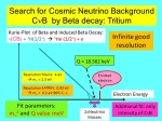 CNB- the cosmic neutrino background-Amand Faessler UTuebingen