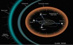 NASA Dynamic Solar System – the actual effects of climate change. Heliospheric current sheet and interplanetary magneticfield