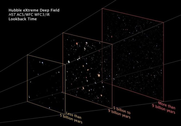 NASA ESA Hubble   sciencesprings
