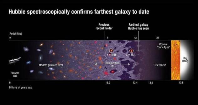 NASA ESA Hubble | sciencesprings