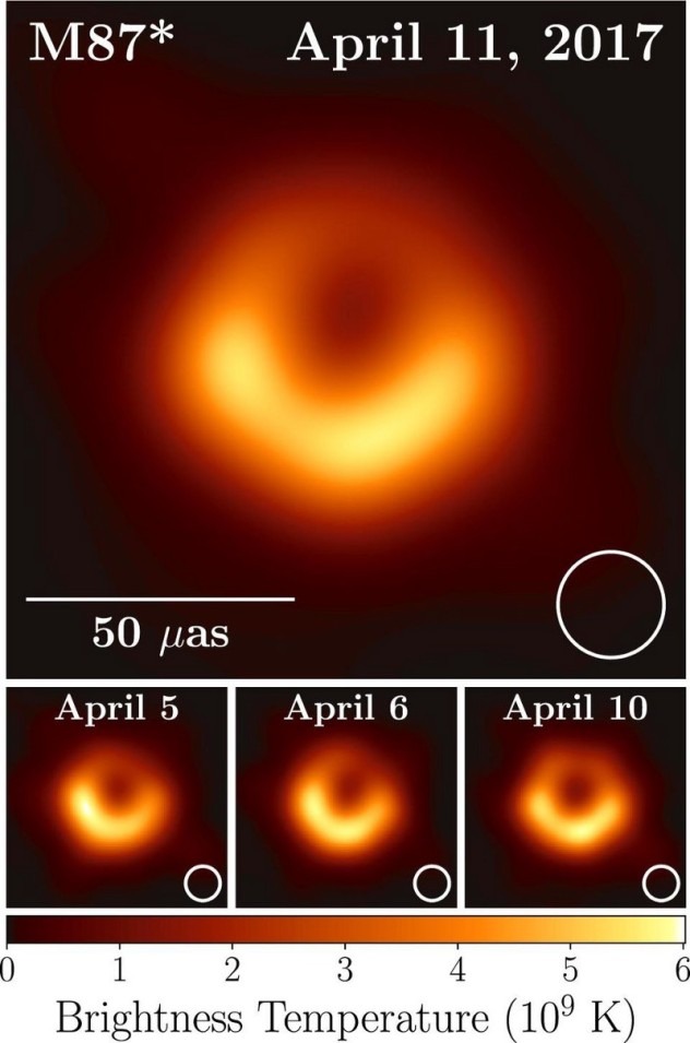 EHT – Event Horizon Telescope | sciencesprings